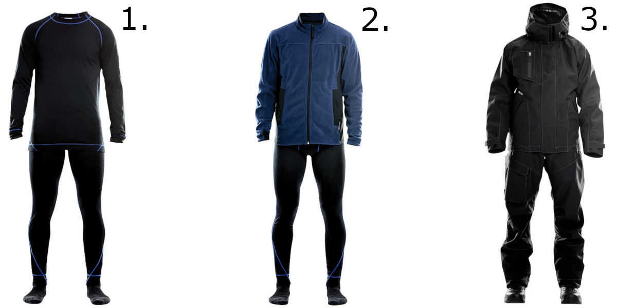 das-3-schichten-bekleidungskonzept